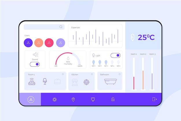 Slimme app voor thuisbeheer