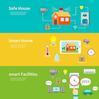 Slimme huis en faciliteiten concept banner in plat ontwerp