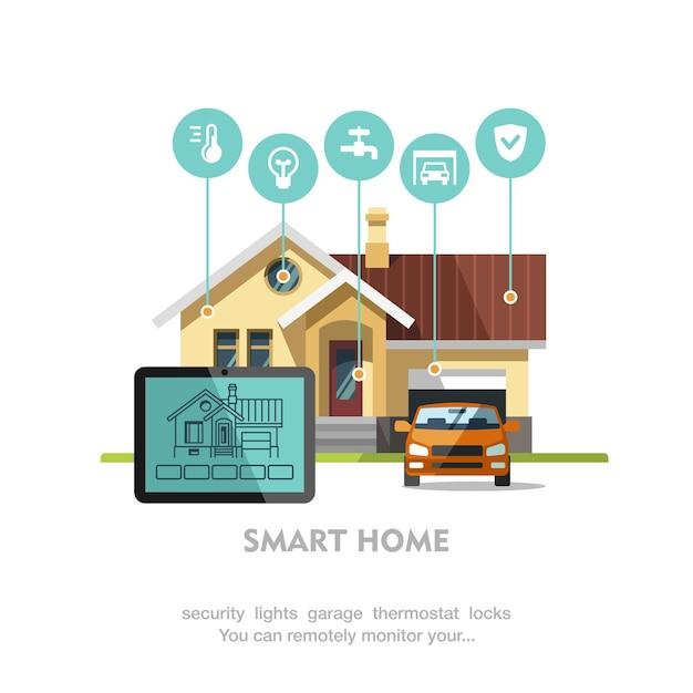 Slimme woning. platte ontwerp stijl vector illustratie concept van smart house technologiesysteem met gecentraliseerde controle.