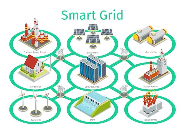 Smart grid-diagram. slimme communicatierooster, slimme technologiestad, elektrisch slim netwerk, illustratie van het slimme energienet