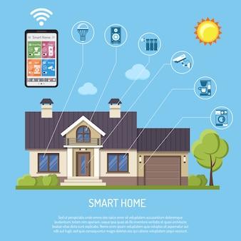 Smart home en internet of things