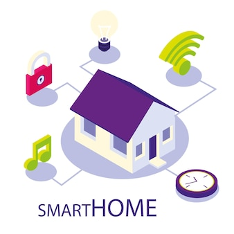 Smart home-systeem
