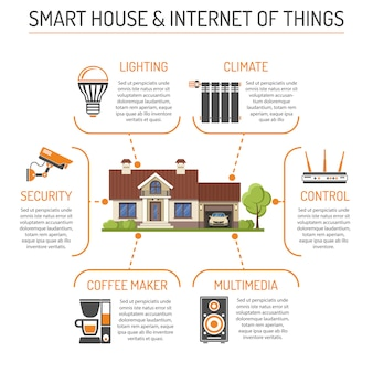 Smart house en internet of things infographics