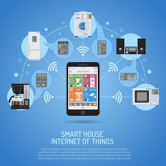 Smart house en internet van dingen concept. smartphone bestuurt smart home zoals smart plug, koelkast, koffiezetapparaat, wasmachine, magnetron en platte pictogrammen van het muziekcentrum. vector illustratie
