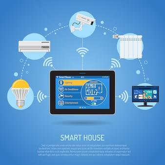 Smart house en internet van dingen