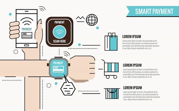 Smart payment infographic