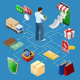 Smartphone met ontvangstbewijs, geld, klant. internet winkelen en online elektronische betalingen concept.