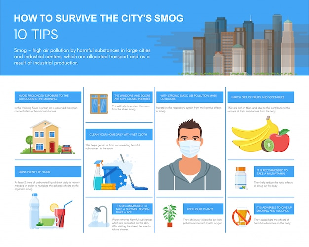 Smog infographic illustratie. hoe te overleven in vervuilde stad. ontwerpelementen, pictogrammen vlakke stijl. verontreinigingen en ecologie risicoconcept