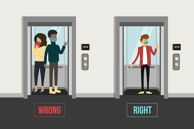 Sociaal afstand nemen in een liftconcept