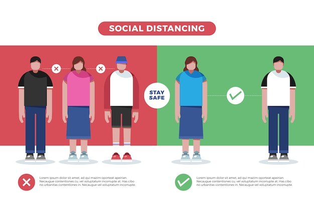 Sociaal afstands infographic concept