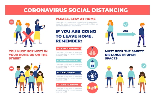 Sociaal afstands infographic-thema
