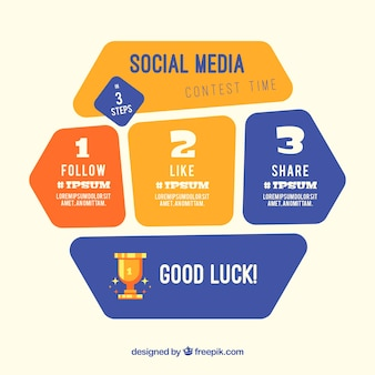 Social media weggeefactie conept