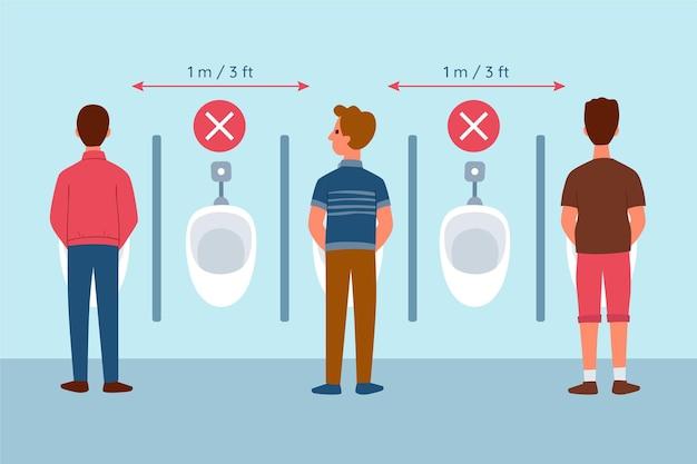 Sociale afstand in openbare toiletten
