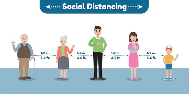 Sociale afstand nemen bewustzijn van de ziekte. Premium Vector