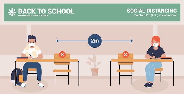 Sociale afstand nemen en coronavirus covid-19-preventie voor terug naar school