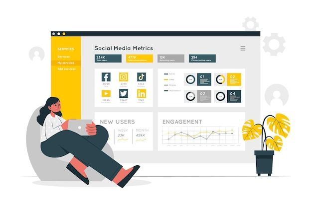 Sociale dashboard concept illustratie