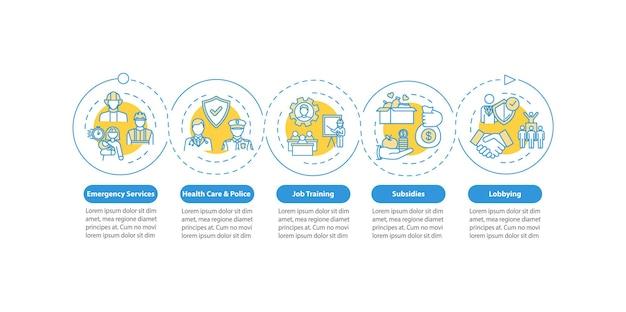 Sociale dienst vector infographic sjabloon. gezondheidszorg en politie. presentatie ontwerpelementen. datavisualisatie in 5 stappen. proces tijdlijn grafiek. workflowlay-out met lineaire pictogrammen