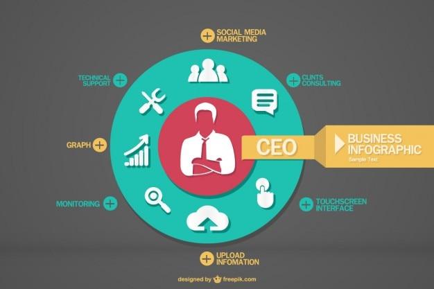 Sociale media infographic