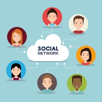 Sociale netwerk mediasamenstelling