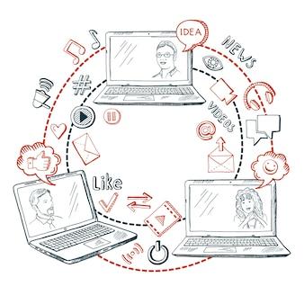 Sociale netwerkcommunicatie