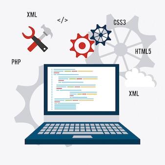 Software ontwerp.
