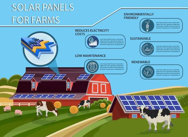 Solar-batterijen voor boerderij