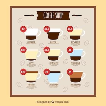 Soort koffie sjabloon