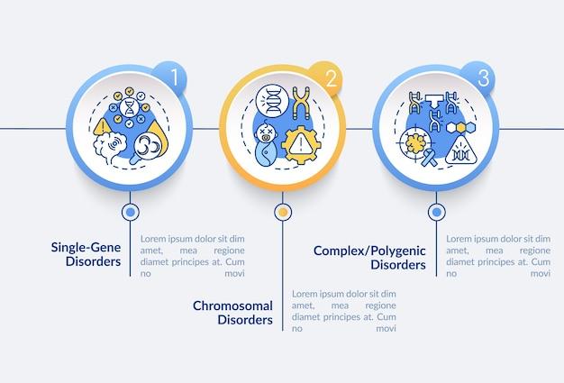 Soorten genetische aandoeningen vector infographic sjabloon. gezondheidszorg presentatie ontwerpelementen. datavisualisatie met 3 stappen. proces tijdlijn grafiek. workflowlay-out met lineaire pictogrammen