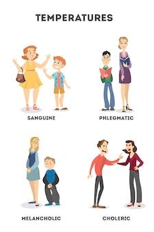Soorten temperamenten. optimistisch en cholerisch, flegmatisch en melancholisch.