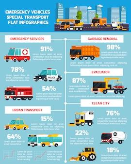 Speciaal transport orthogonale vlakke infographics