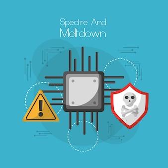 Spectre en meltdown board circuit virus waarschuwing alert beveiliging
