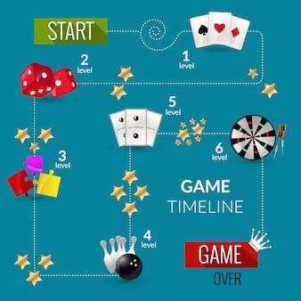 Spel proces illustratie