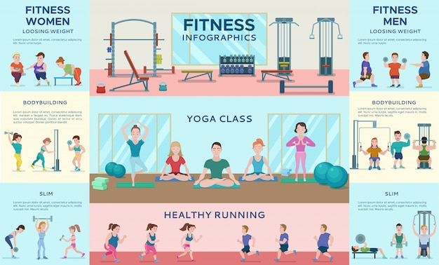 Sport fitness infographic horizontale banners