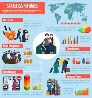 Staatloze vluchtelingeninfographics