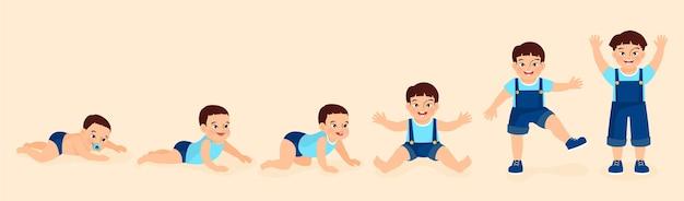 Stadia van een babyjongencollectie