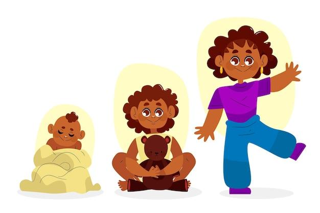 Stadia van een babymeisjescollectie