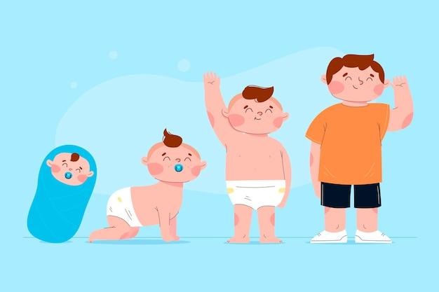 Stadia van een plat ontwerp van een babyjongen