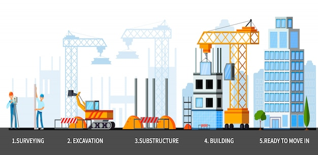Stadia van wolkenkrabber bouwen