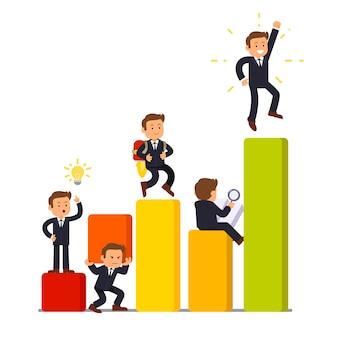 Stages van bedrijfsontwikkeling en groei