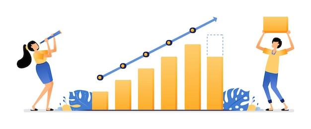 Stap- en optieanalyse van strategieën en plannen om doelstellingen op nieuwe markten te behalen