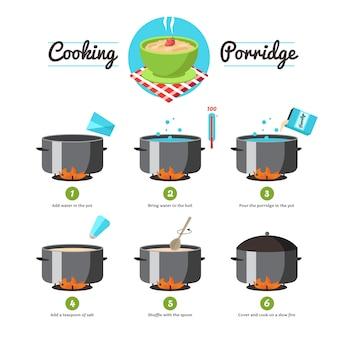 Stap voor stap vastgestelde pictogrammeninstructie voor de voorbereiding van het koken van havermoutpap vectorillustratie