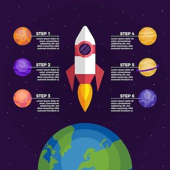 Stappen infographic voor ontdekking van de ruimte