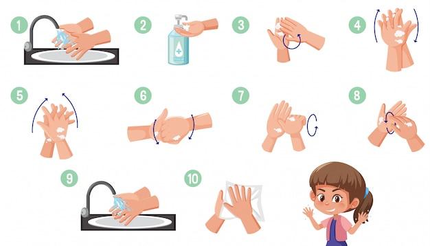 Stappen om handen schoon te maken