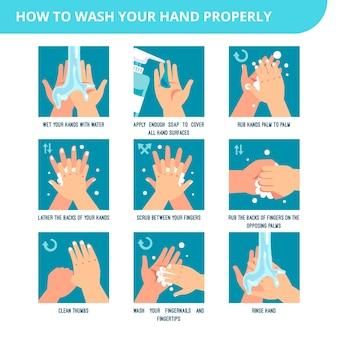 Stappen om handen te wassen om ziekte en hygiëne te voorkomen