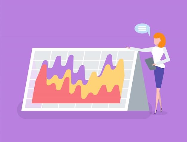 Statistieken en gegevens gepresenteerd op document board
