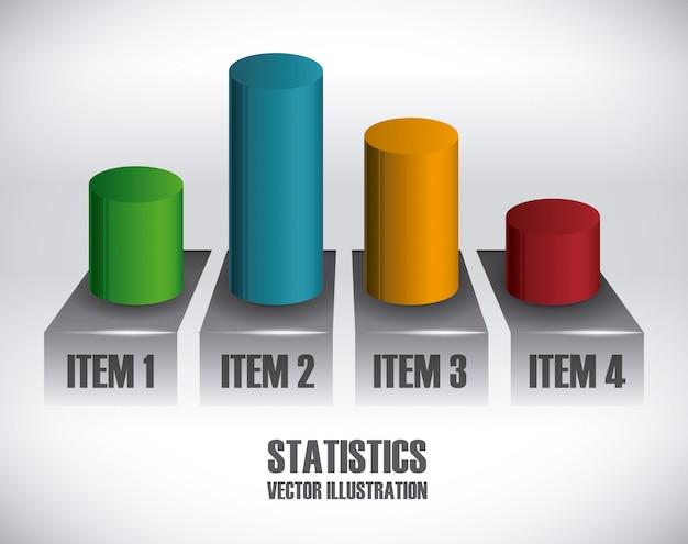 Statistieken ontwerp