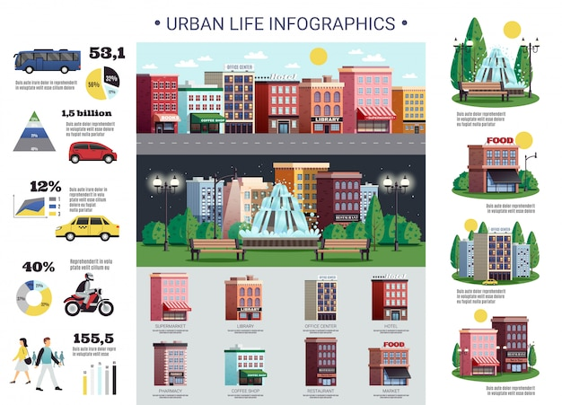 Stedelijk leven infrastructuur infographic-gebouwen