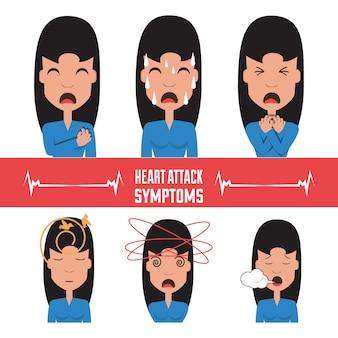 Stel symptomen van hartaanval bij de vrouw in