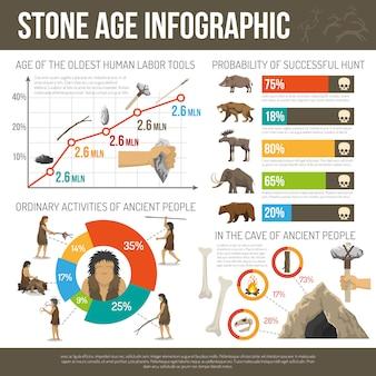 Stenen tijdperk infographic