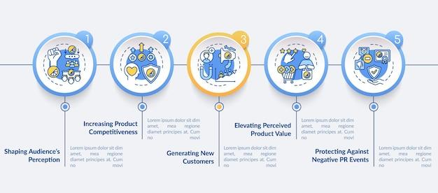 Sterke branding vector infographic sjabloon. het genereren van nieuwe klanten presentatie schets ontwerpelementen. datavisualisatie in 5 stappen. proces tijdlijn info grafiek. workflowlay-out met lijnpictogrammen